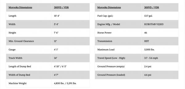 MST300VDR Dimensions